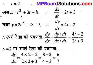MP Board Class 12th Maths Book Solutions Chapter 6 अवकलज के अनुप्रयोग विविध प्रश्नावली 42