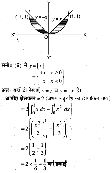 MP Board Class 12th Maths Book Solutions Chapter 8 समाकलनों के अनुप्रयोग Ex 8.1 13