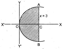MP Board Class 12th Maths Book Solutions Chapter 8 समाकलनों के अनुप्रयोग Ex 8.1 15