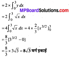 MP Board Class 12th Maths Book Solutions Chapter 8 समाकलनों के अनुप्रयोग Ex 8.1 16