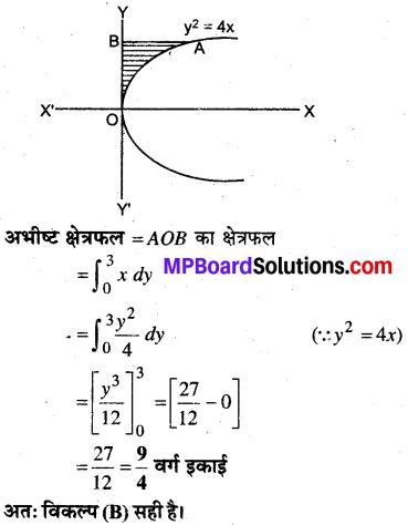 MP Board Class 12th Maths Book Solutions Chapter 8 समाकलनों के अनुप्रयोग Ex 8.1 19