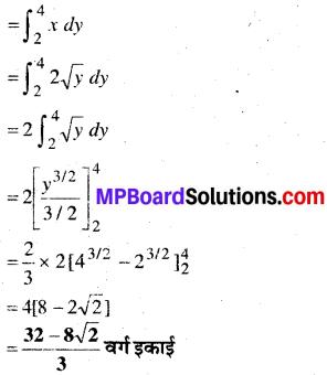 MP Board Class 12th Maths Book Solutions Chapter 8 समाकलनों के अनुप्रयोग Ex 8.1 4