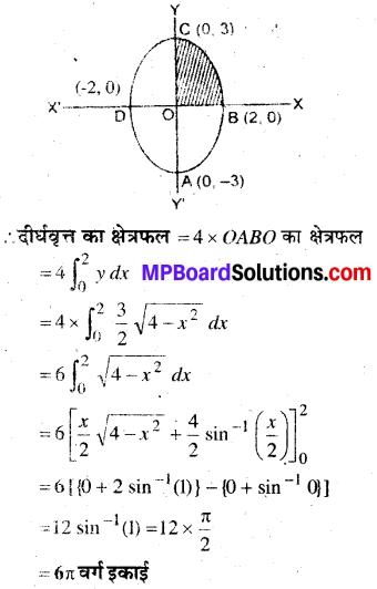 MP Board Class 12th Maths Book Solutions Chapter 8 समाकलनों के अनुप्रयोग Ex 8.1 6