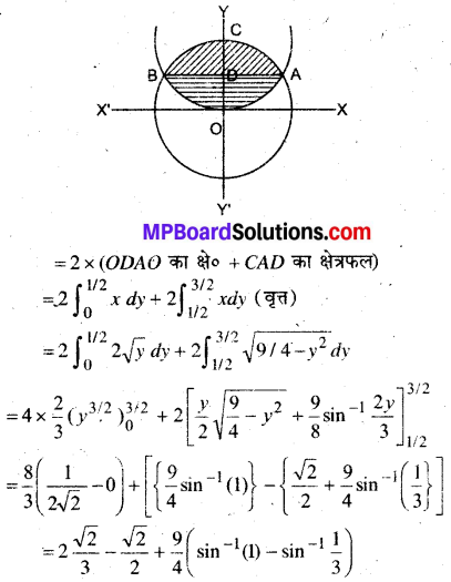 MP Board Class 12th Maths Book Solutions Chapter 8 समाकलनों के अनुप्रयोग Ex 8.2 1