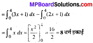 MP Board Class 12th Maths Book Solutions Chapter 8 समाकलनों के अनुप्रयोग Ex 8.2 10