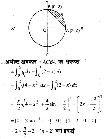 MP Board Class 12th Maths Book Solutions Chapter 8 समाकलनों के अनुप्रयोग Ex 8.2 11