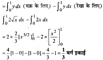MP Board Class 12th Maths Book Solutions Chapter 8 समाकलनों के अनुप्रयोग Ex 8.2 14