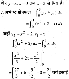 MP Board Class 12th Maths Book Solutions Chapter 8 समाकलनों के अनुप्रयोग Ex 8.2 6
