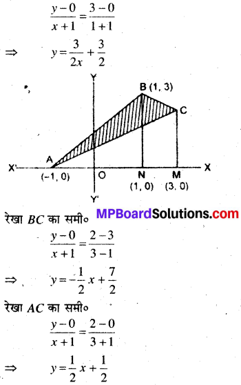 MP Board Class 12th Maths Book Solutions Chapter 8 समाकलनों के अनुप्रयोग Ex 8.2 7