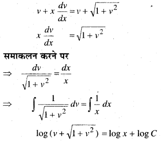 MP Board Class 12th Maths Book Solutions Chapter 9 अवकल समीकरण Ex 9.5 15