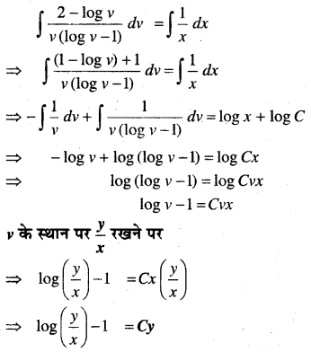 MP Board Class 12th Maths Book Solutions Chapter 9 अवकल समीकरण Ex 9.5 24