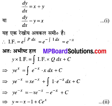 MP Board Class 12th Maths Book Solutions Chapter 9 अवकल समीकरण Ex 9.6 21