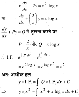 MP Board Class 12th Maths Book Solutions Chapter 9 अवकल समीकरण Ex 9.6 6