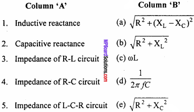 MP Board 12th Physics Important Questions Chapter 7 Alternating Current 1