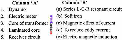 MP Board 12th Physics Important Questions Chapter 7 Alternating Current 2