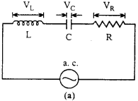MP Board 12th Physics Important Questions Chapter 7 Alternating Current 24