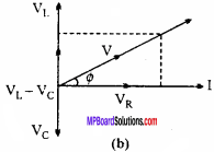 MP Board 12th Physics Important Questions Chapter 7 Alternating Current 25