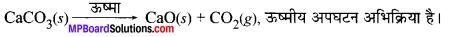 MP Board Class 10th Science Solutions Chapter 1 रासायनिक अभिक्रियाएँ एवं समीकरण 10