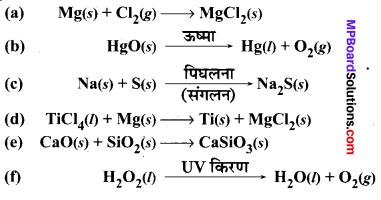 MP Board Class 10th Science Solutions Chapter 1 रासायनिक अभिक्रियाएँ एवं समीकरण 14