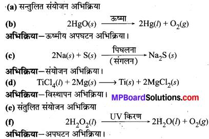 MP Board Class 10th Science Solutions Chapter 1 रासायनिक अभिक्रियाएँ एवं समीकरण 15