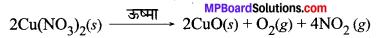 MP Board Class 10th Science Solutions Chapter 1 रासायनिक अभिक्रियाएँ एवं समीकरण 16