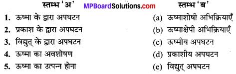 MP Board Class 10th Science Solutions Chapter 1 रासायनिक अभिक्रियाएँ एवं समीकरण 9