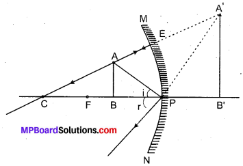 MP Board Class 10th Science Solutions Chapter 10 Light Reflection and Refraction 14
