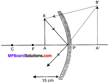 MP Board Class 10th Science Solutions Chapter 10 Light Reflection and Refraction 6