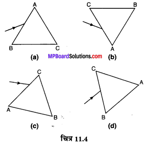 MP Board Class 10th Science Solutions Chapter 11 मानव नेत्र एवं रंगबिरंगा संसार 8