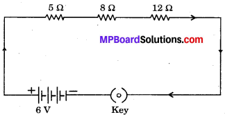 MP Board Class 10th Science Solutions Chapter 12 Electricity 1