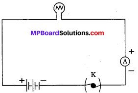 MP Board Class 10th Science Solutions Chapter 12 Electricity 17