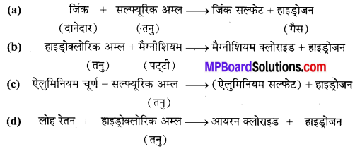 MP Board Class 10th Science Solutions Chapter 2 अम्ल, क्षारक एवं लवण 5