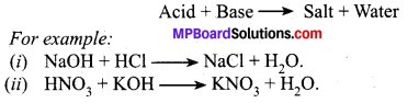 MP Board Class 10th Science Solutions Chapter 2 Acids, Bases and Salts 6