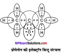 MP Board Class 10th Science Solutions Chapter 4 कार्बन एवं इसके यौगिक 12