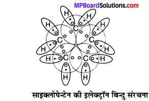 MP Board Class 10th Science Solutions Chapter 4 कार्बन एवं इसके यौगिक 3