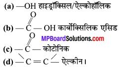 MP Board Class 10th Science Solutions Chapter 4 कार्बन एवं इसके यौगिक 50
