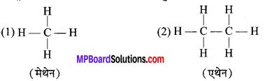 MP Board Class 10th Science Solutions Chapter 4 कार्बन एवं इसके यौगिक 58