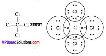 MP Board Class 10th Science Solutions Chapter 4 कार्बन एवं इसके यौगिक 61