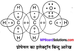MP Board Class 10th Science Solutions Chapter 4 कार्बन एवं इसके यौगिक 68