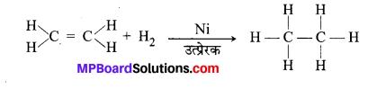 MP Board Class 10th Science Solutions Chapter 4 कार्बन एवं इसके यौगिक 69