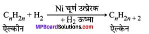 MP Board Class 10th Science Solutions Chapter 4 कार्बन एवं इसके यौगिक 76