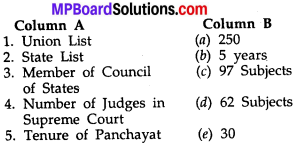 MP Board Class 10th Social Science Solutions Chapter 13 Functioning of Indian Democracy img 2