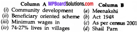 MP Board Class 10th Social Science Solutions Chapter 16 16 Rural Development and Employment Guarantee Scheme img 3