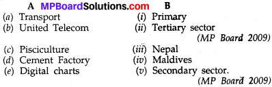 MP Board Class 10th Social Science Solutions Chapter 18 Economy Service Sector and Infrastructure img 1