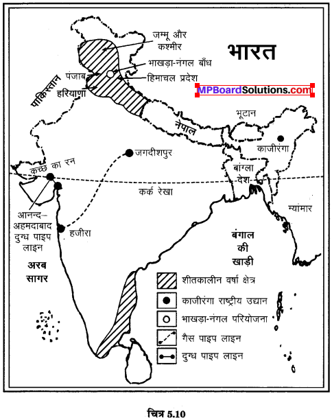 MP Board Class 10th Social Science Solutions Chapter 5 मानचित्र पठन एवं अंकन 14