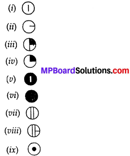 MP Board Class 10th Social Science Solutions Chapter 5 Map Reading and Depiction img 3
