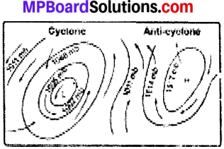 MP Board Class 10th Social Science Solutions Chapter 5 Map Reading and Depiction img 4