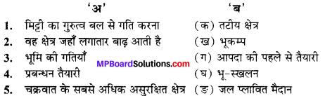 MP Board Class 10th Social Science Solutions Chapter 6 प्राकृतिक आपदाएँ एवं आपदा प्रबन्धन 2