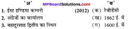 MP Board Class 10th Social Science Solutions Chapter 7 1857 का प्रथम स्वतन्त्रता संग्राम 2