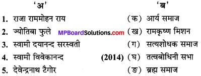 भारत में राष्ट्रीय जागृति के पांच कारण लिखिए MP Board Class 10th